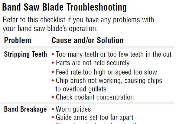 Band saw blade teeth guide