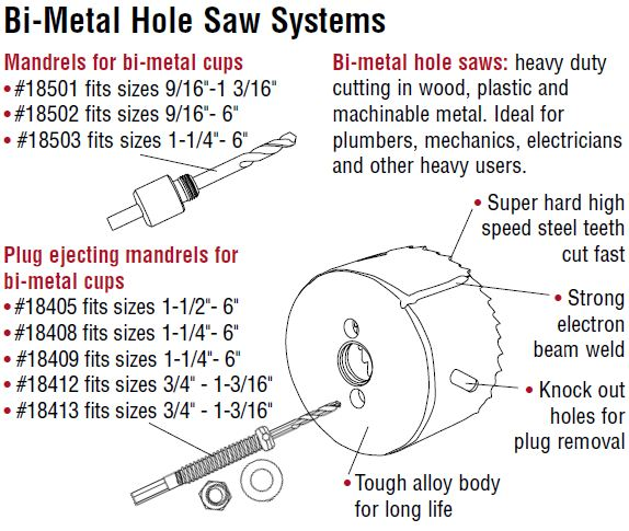 hole-saw-systems-bi-metal-hole-saw-systems