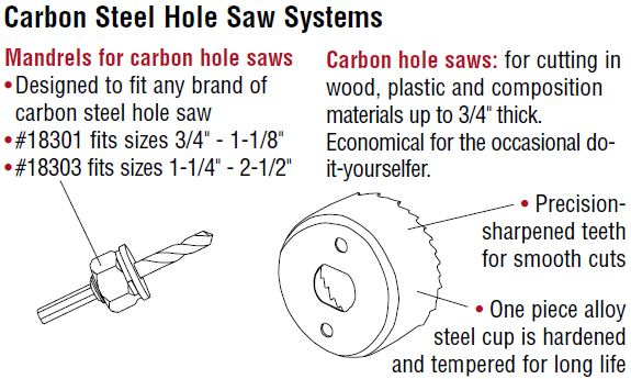 hole-saw-systems-carbond-steel-hole-saw-systems