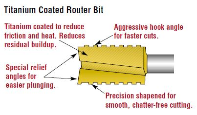 router-bit-types-guide-titanium-coated-router-bits2