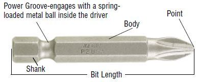 screwdriver-bit-types-power-bits