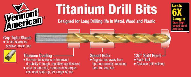 Improving penetration twist drills